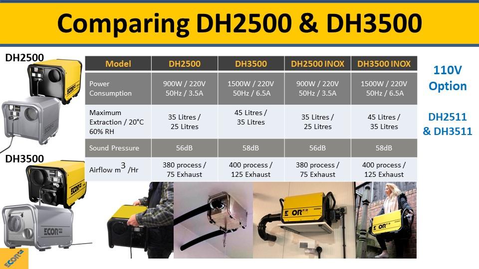 dehumidifier training slide 29